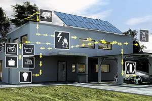 Inteligentny budynek, gama instal, warszawa, inteligentny system